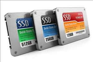 Global Solid State Drive Market Analysis Report 2019-2024