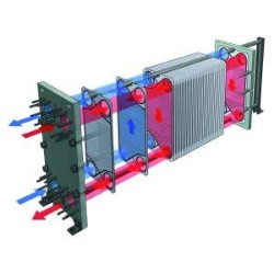 Global Plate Frame Heat Exchanger Market 2019 ALFA LAVAL AB