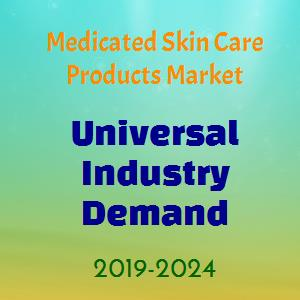 Global Medicated Skin Care Products Market Technology