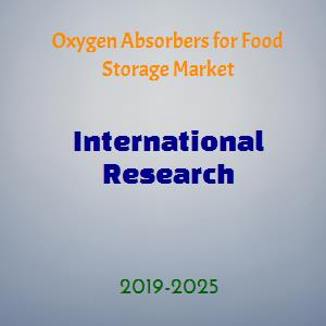 Global Oxygen Absorbers for Food Storage Market Technology