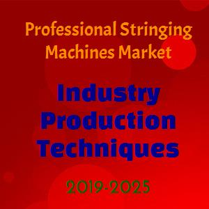 Global Professional Stringing Machines Market Technology