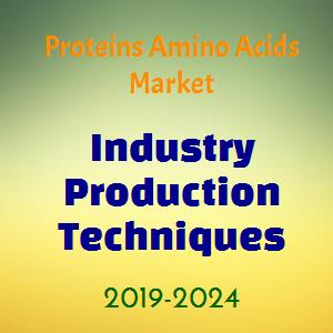 Global Proteins Amino Acids Market Technology Services 2019