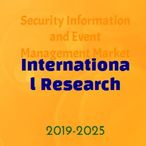 Security Information and Event Management Market