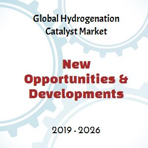 Global Hydrogenation Catalyst Market is Expected to Witness