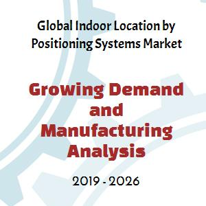 Global Indoor Location by Positioning Systems (Indoor LBS