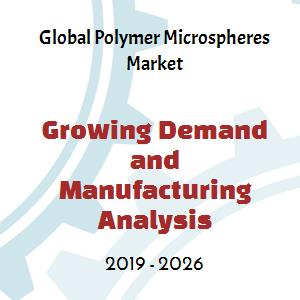 Global Polymer Microspheres Market In-Depth Analysis