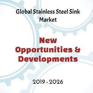 Global Stainless Steel Sink Market is Expected to Witness a