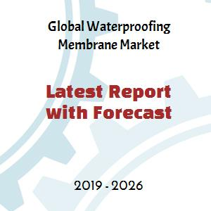 Global Waterproofing Membrane Market Rising New Technologies