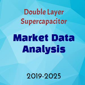 Double Layer Supercapacitor Market