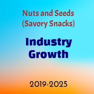 Nuts and Seeds (Savory Snacks) Market