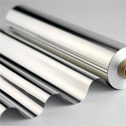 Global Aluminum Foils Market