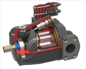Global Axial Piston Pumps Market 2