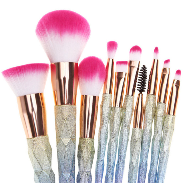 Global Cosmetic Tools Market