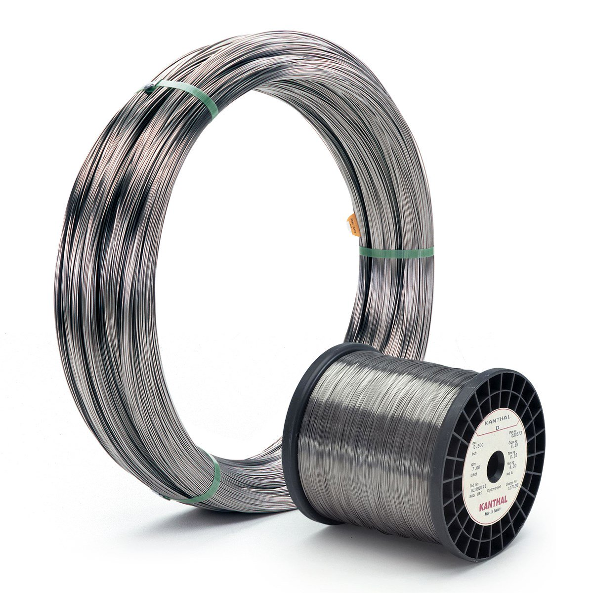 Global Resistance Heating Wire Market